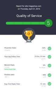 Report of good performance